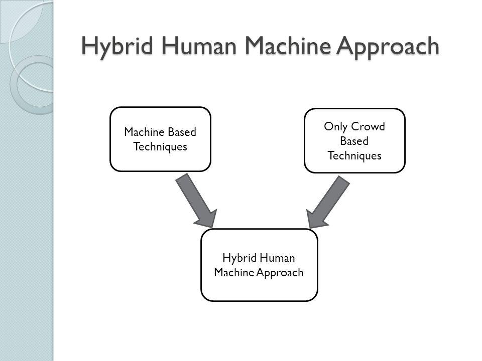 Hybrid Human Machine Approach