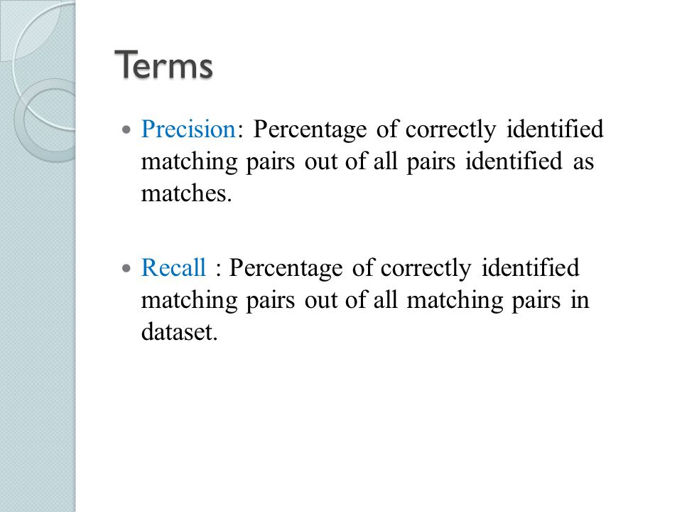 Terms Precision: Percentage of correctly identified matching pairs out of all pairs identified as matches.