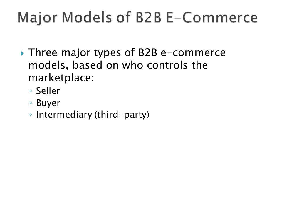 Major Models of B2B E-Commerce
