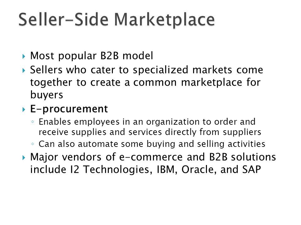 Seller-Side Marketplace