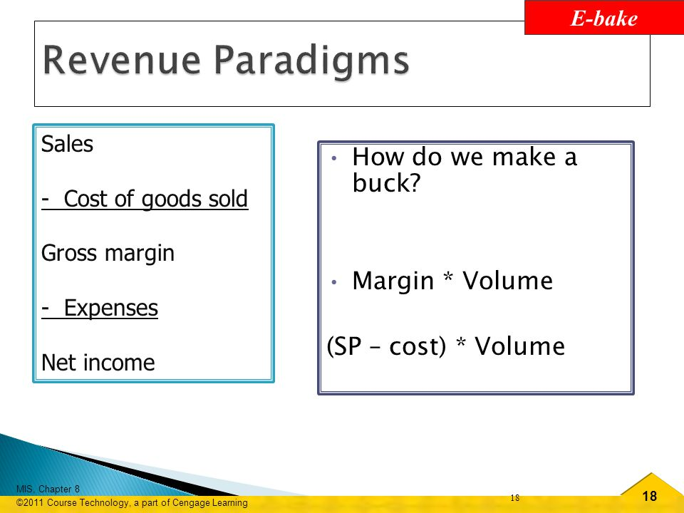 E-bake Revenue Paradigms. Sales. - Cost of goods sold. Gross margin. - Expenses. Net income.