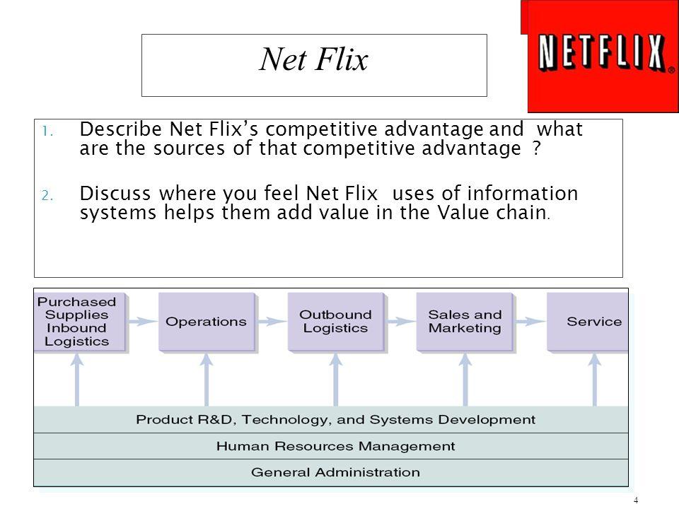 Net Flix Net Flix. Describe Net Flix's competitive advantage and what are the sources of that competitive advantage