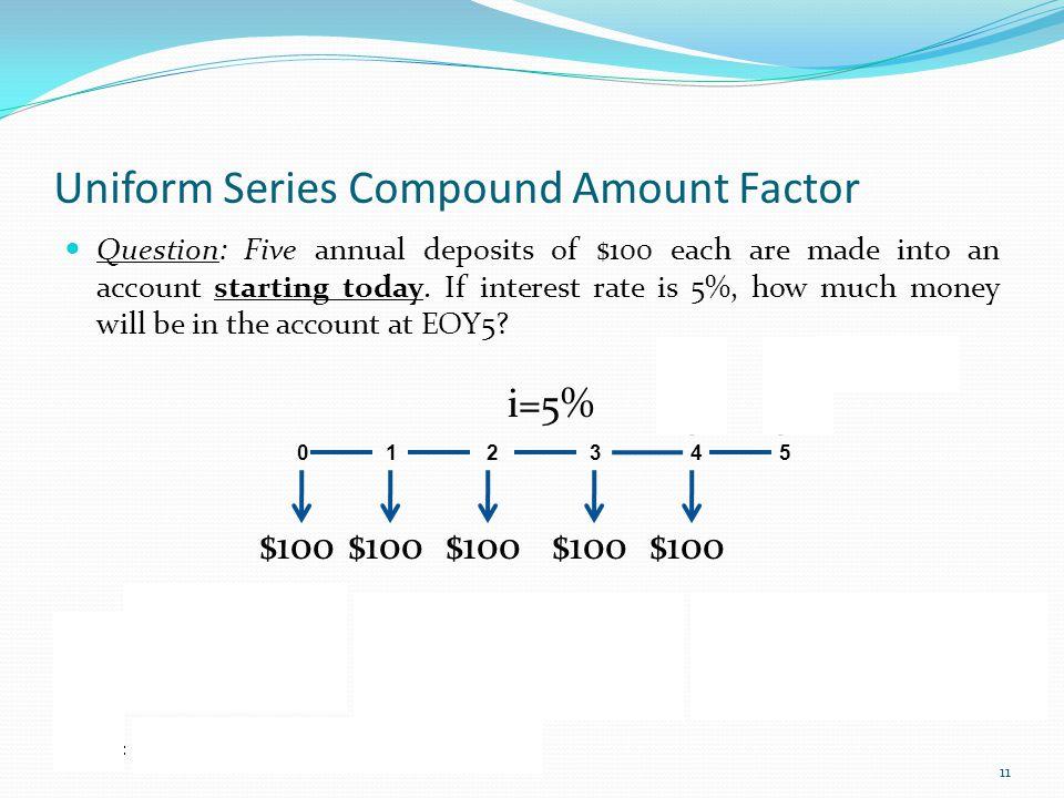 Uniform Series Compound Amount Factor