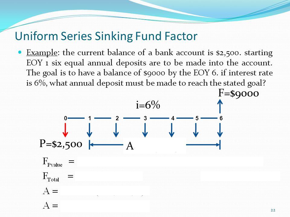 Uniform Series Sinking Fund Factor
