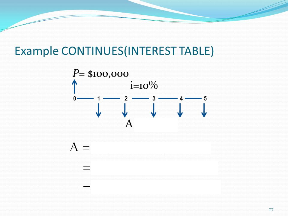 Example CONTINUES(INTEREST TABLE)