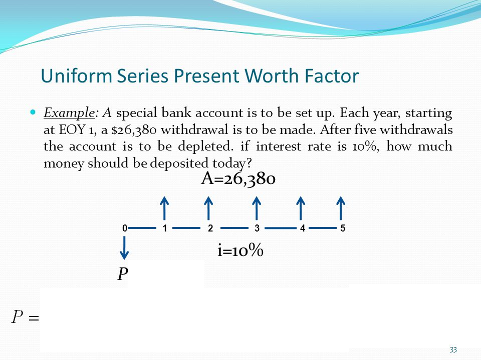 Uniform Series Present Worth Factor