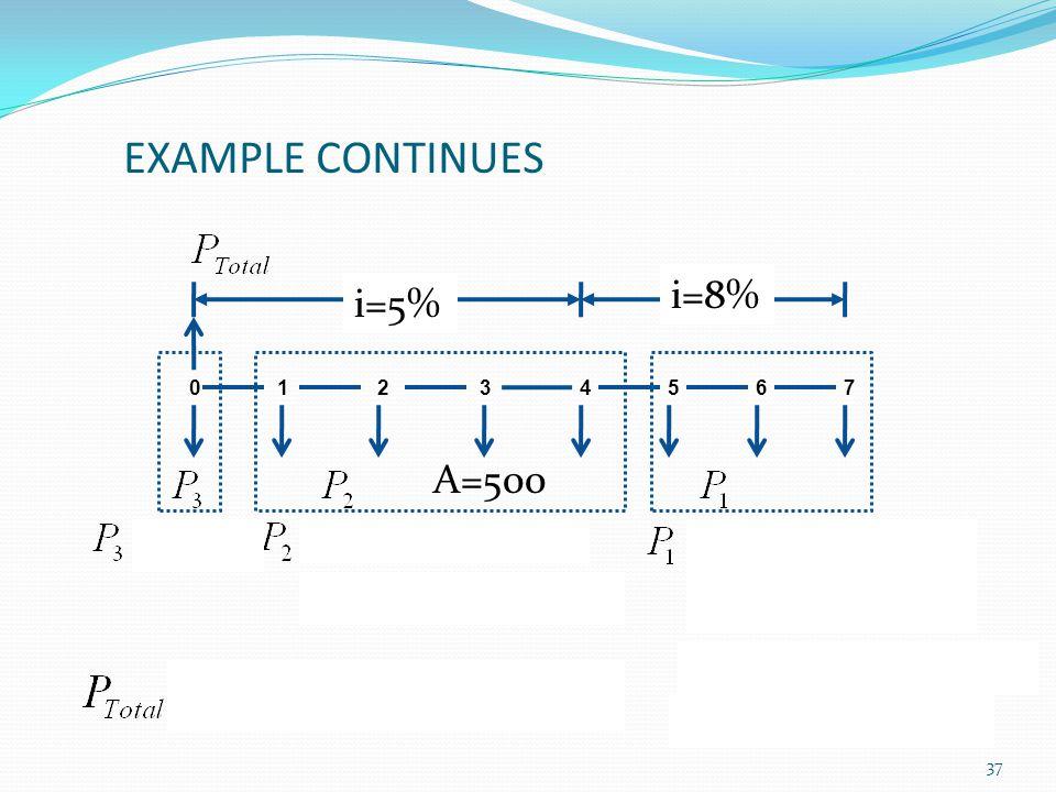 EXAMPLE CONTINUES 1 2 3 4 5 A=500 6 7 i=5% i=8%