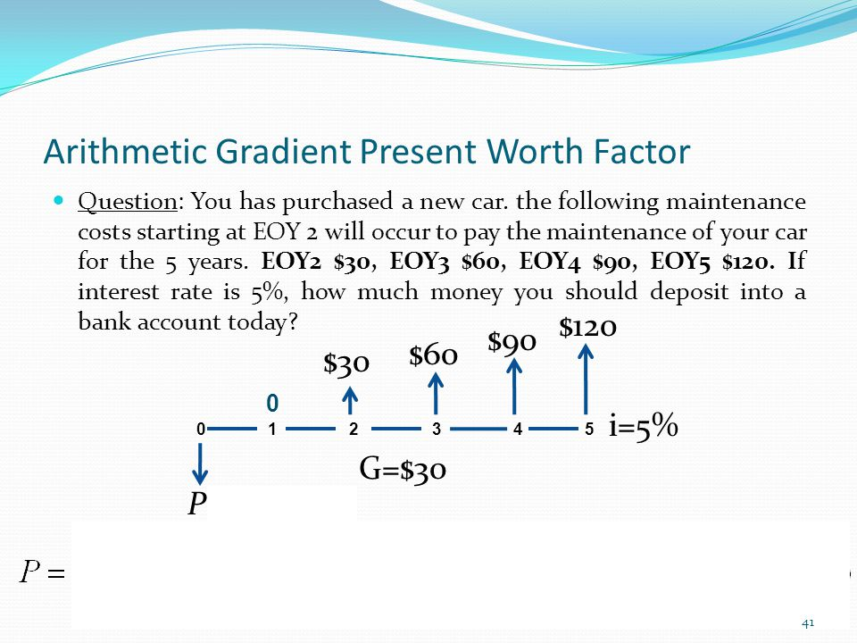 Arithmetic Gradient Present Worth Factor