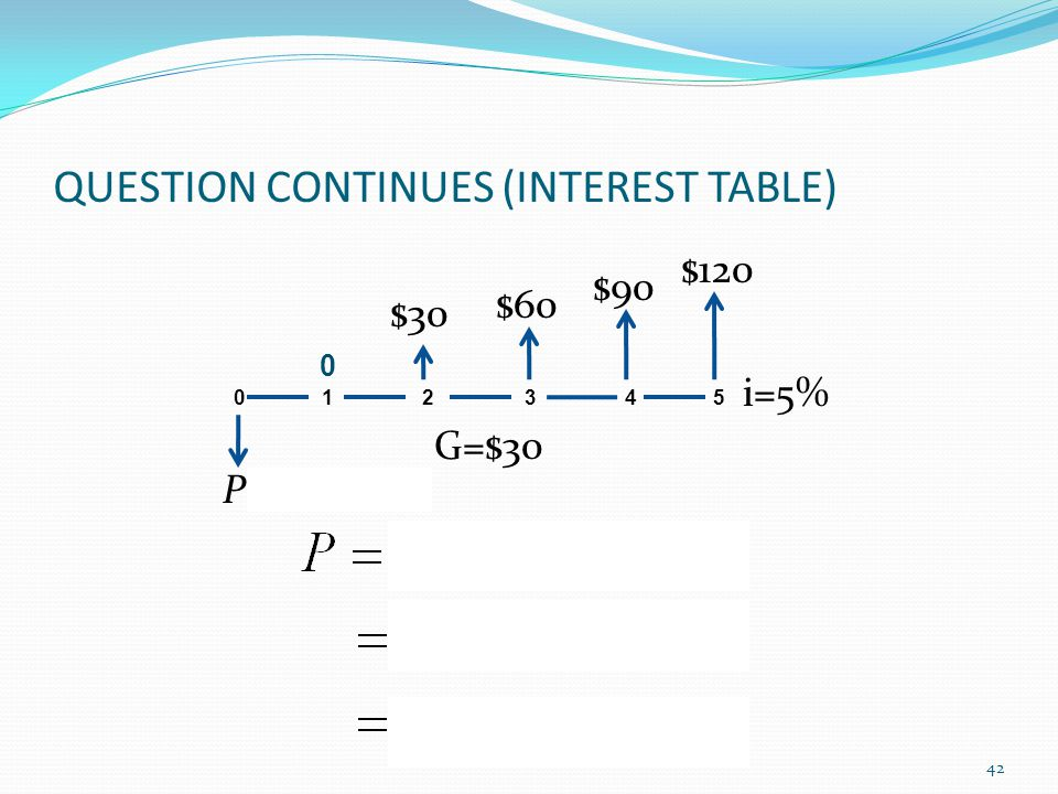 QUESTION CONTINUES (INTEREST TABLE)