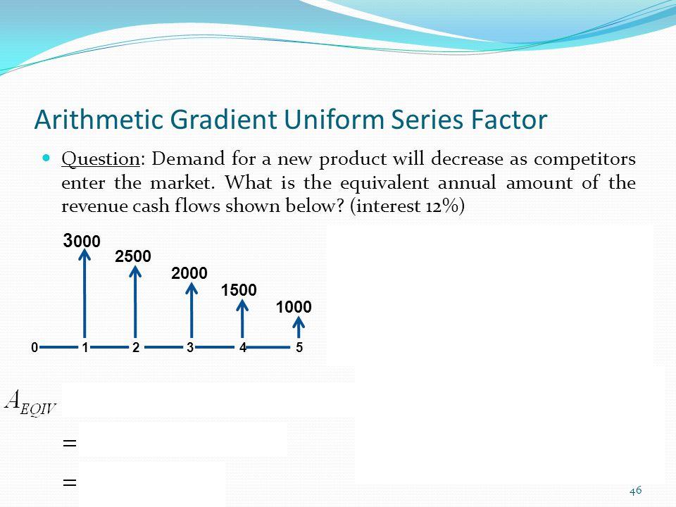 Arithmetic Gradient Uniform Series Factor