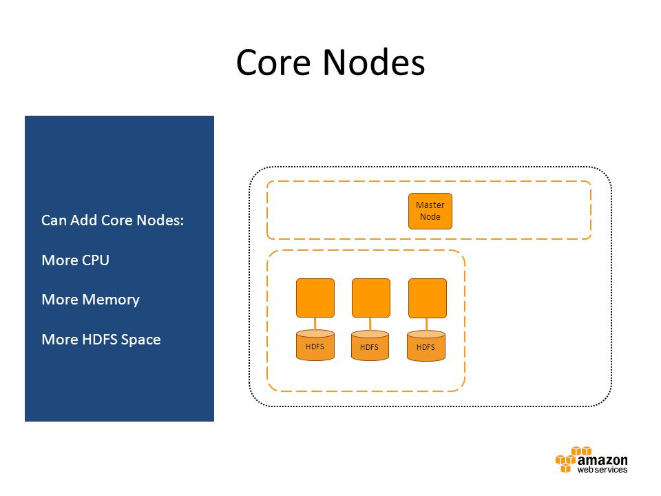 Core Nodes Can Add Core Nodes: More CPU More Memory More HDFS Space