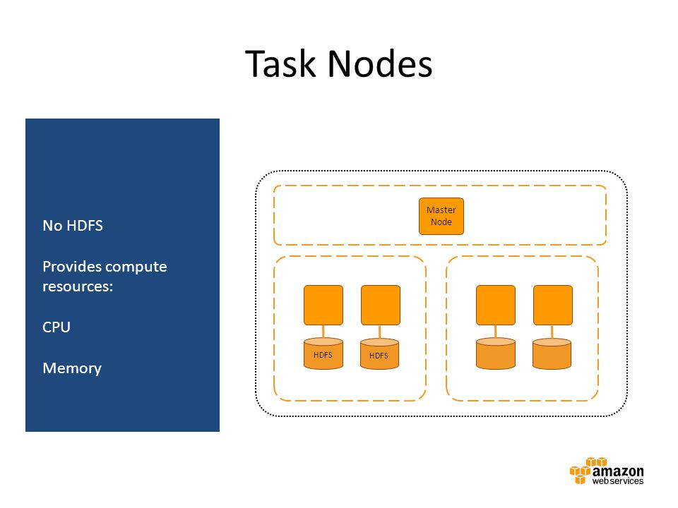 Task Nodes No HDFS Provides compute resources: CPU Memory
