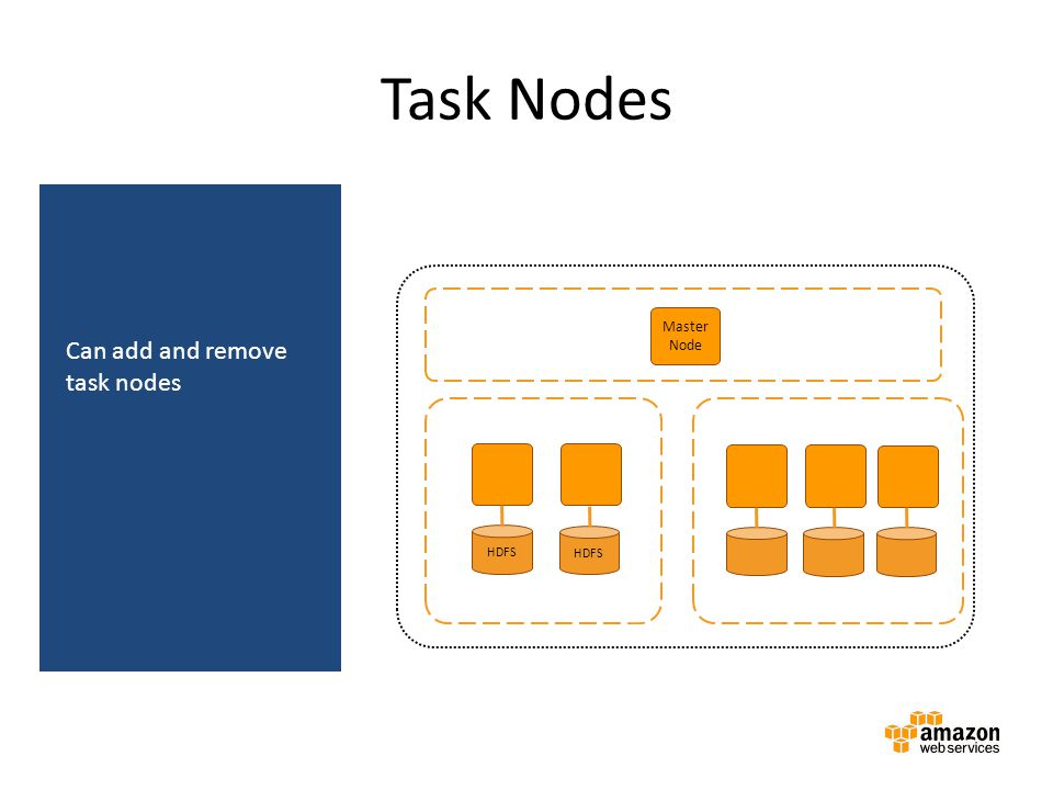 Task Nodes Can add and remove task nodes Amazon EMR cluster
