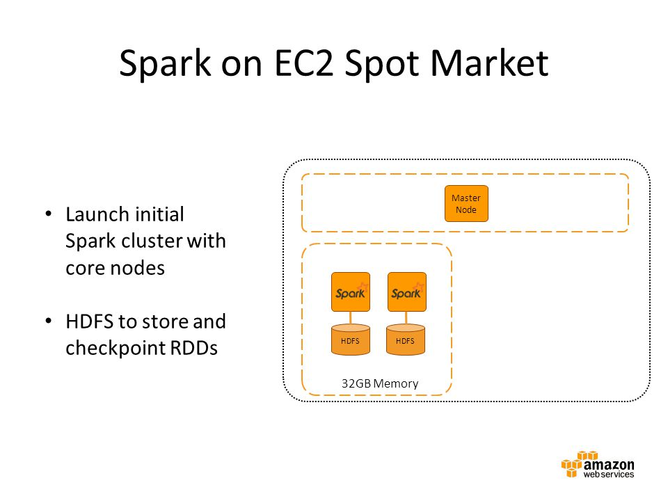 Spark on EC2 Spot Market Launch initial Spark cluster with core nodes