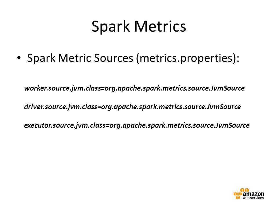 Spark Metrics Spark Metric Sources (metrics.properties):