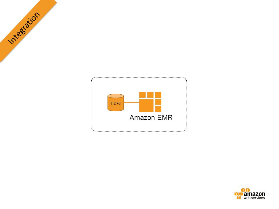 Integration HDFS Amazon EMR