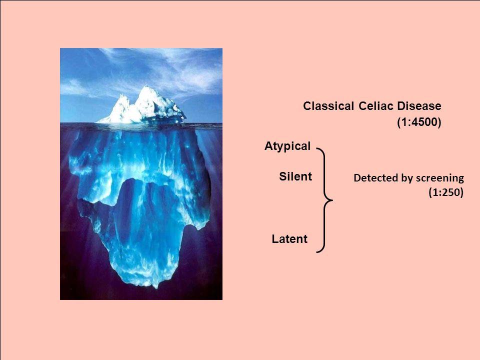 (1:4500) Classical Celiac Disease Atypical Silent