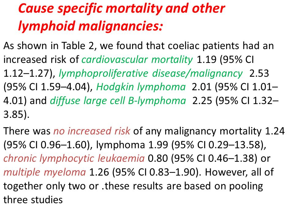 Cause specific mortality and other :lymphoid malignancies