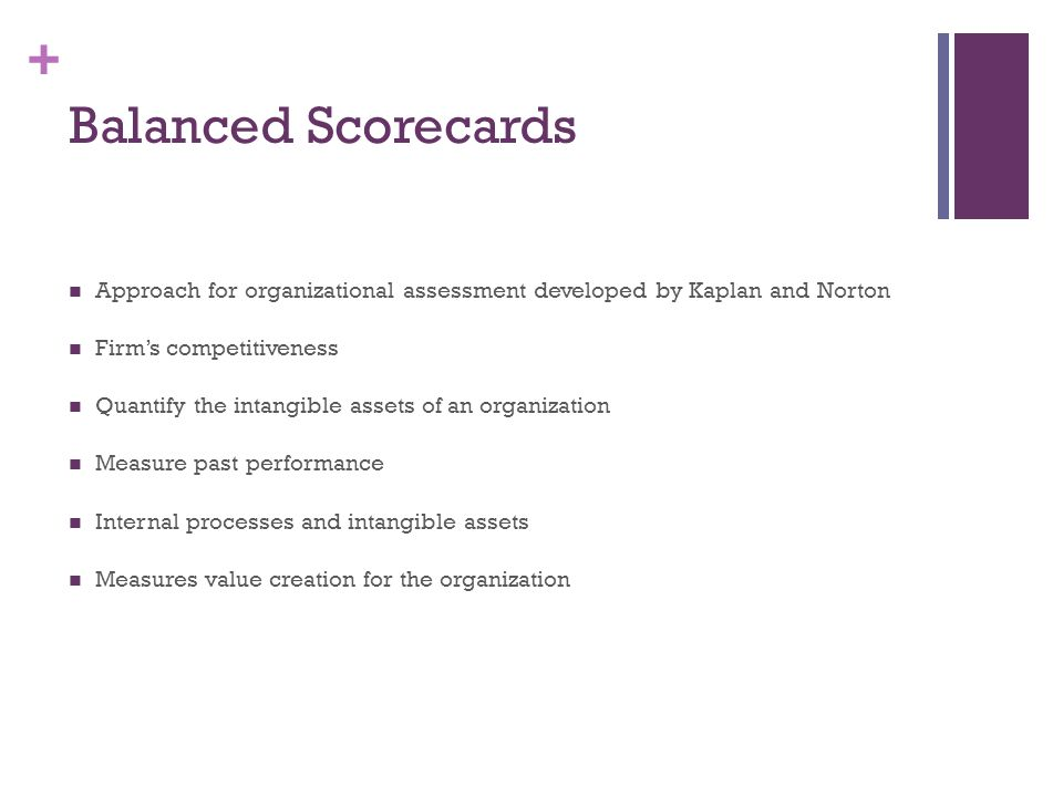 Balanced Scorecards Approach for organizational assessment developed by Kaplan and Norton. Firm's competitiveness.