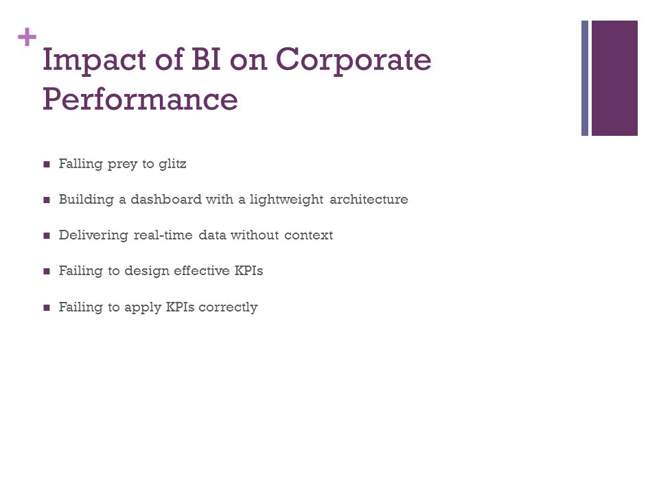 Impact of BI on Corporate Performance