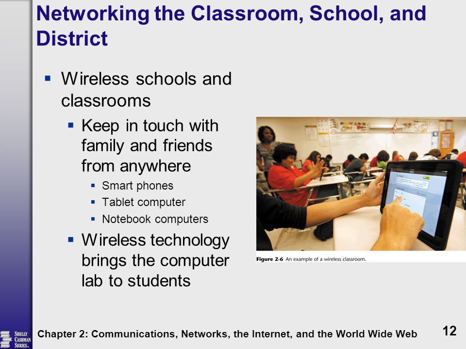 Networking the Classroom, School, and District