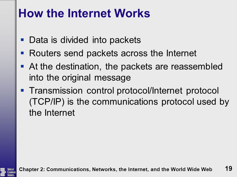 How the Internet Works Data is divided into packets