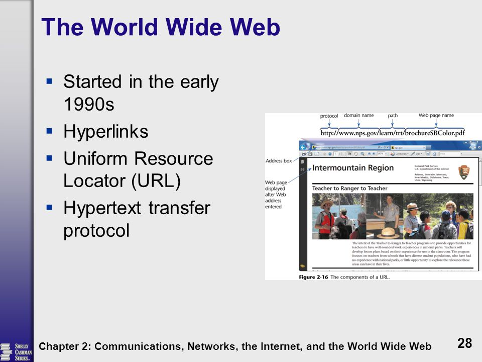 The World Wide Web Started in the early 1990s Hyperlinks