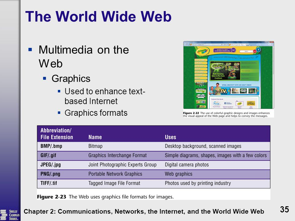 The World Wide Web Multimedia on the Web Graphics