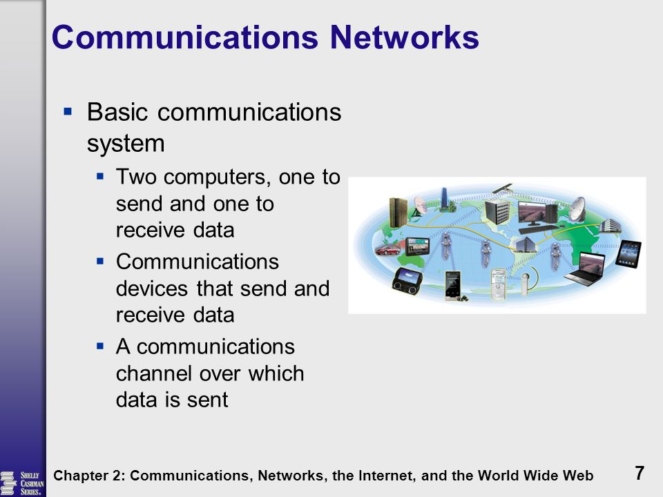 Communications Networks
