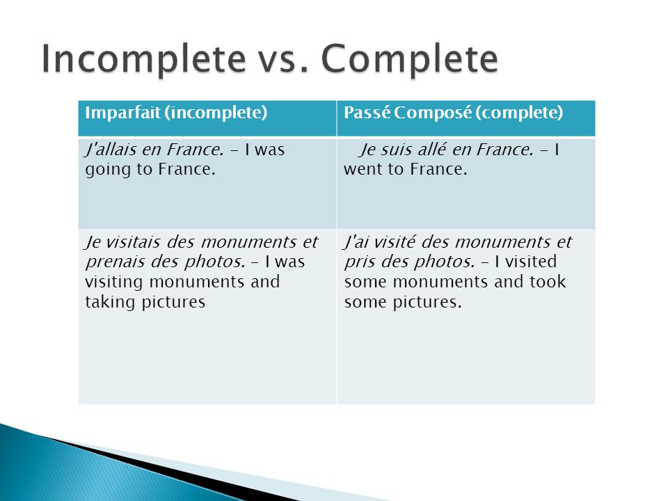 Incomplete vs. Complete