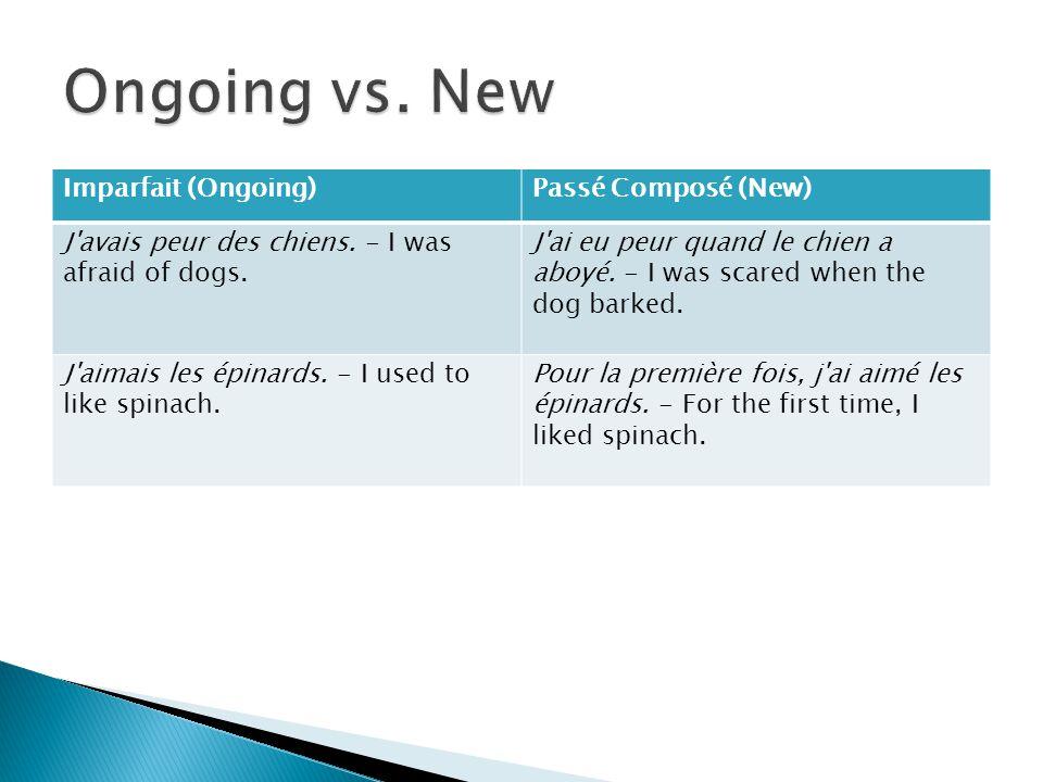 Ongoing vs. New Imparfait (Ongoing) Passé Composé (New)