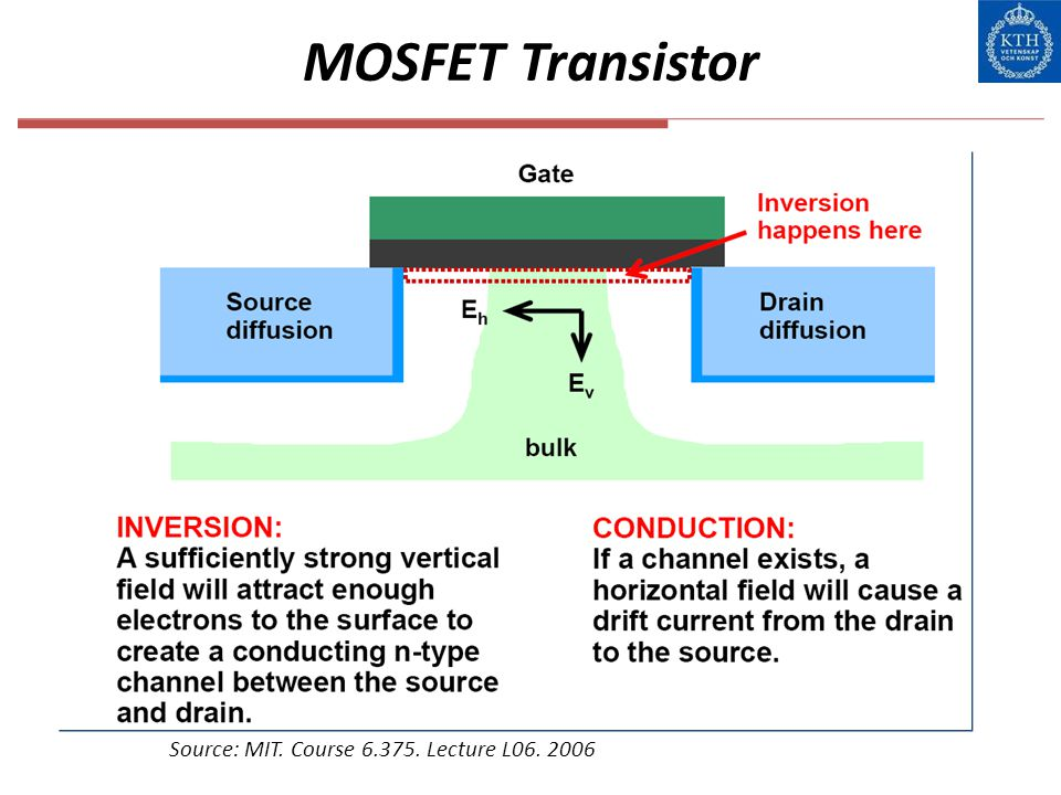 MOSFET Transistor Source: MIT. Course 6.375. Lecture L06. 2006