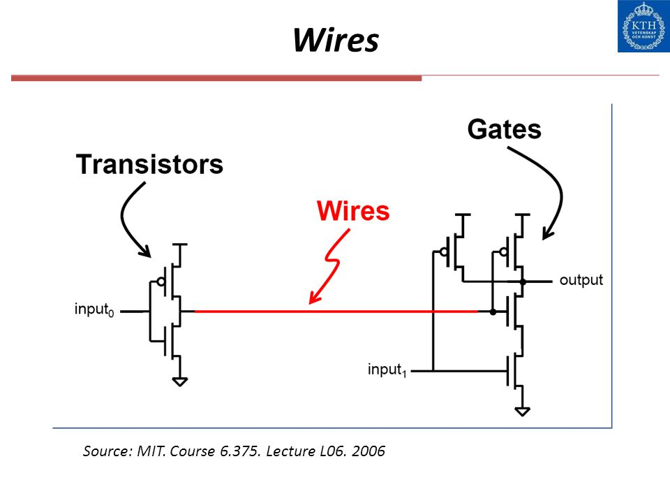 Wires Source: MIT. Course 6.375. Lecture L06. 2006