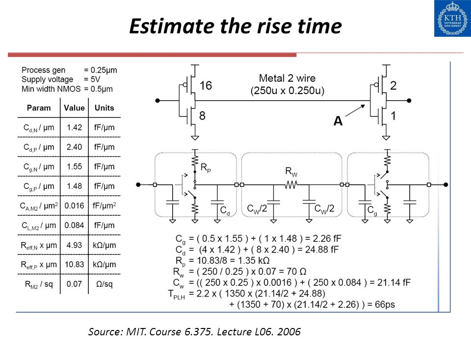 Estimate the rise time Source: MIT. Course 6.375. Lecture L06. 2006