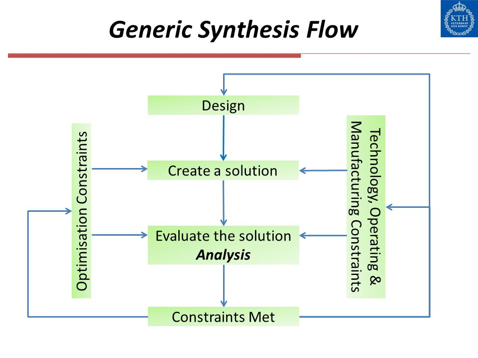 Generic Synthesis Flow