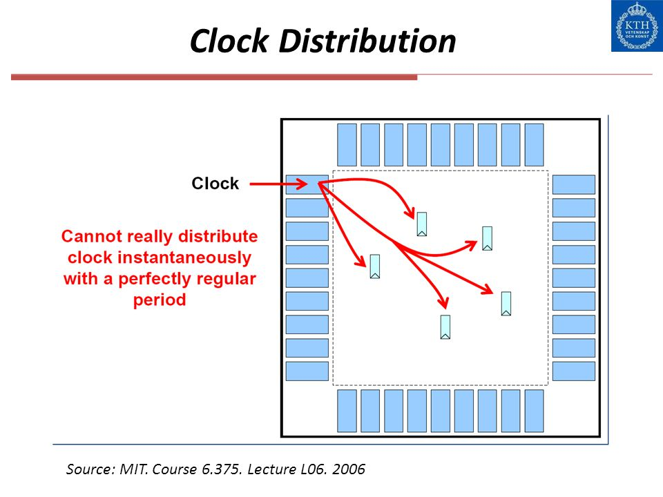 Clock Distribution Source: MIT. Course 6.375. Lecture L06. 2006