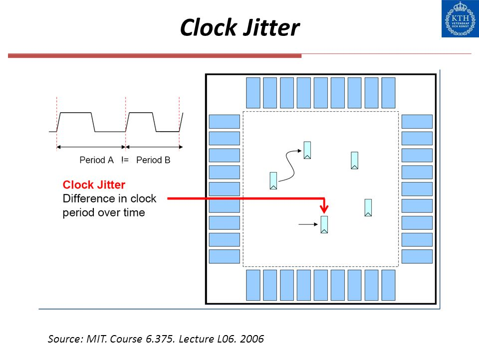Clock Jitter Source: MIT. Course 6.375. Lecture L06. 2006