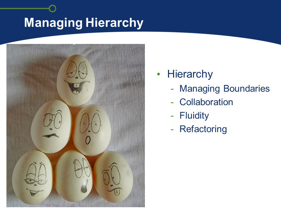 Managing Hierarchy Hierarchy Managing Boundaries Collaboration