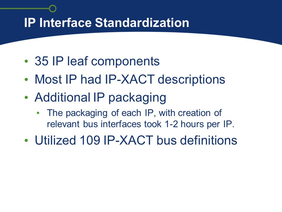 IP Interface Standardization