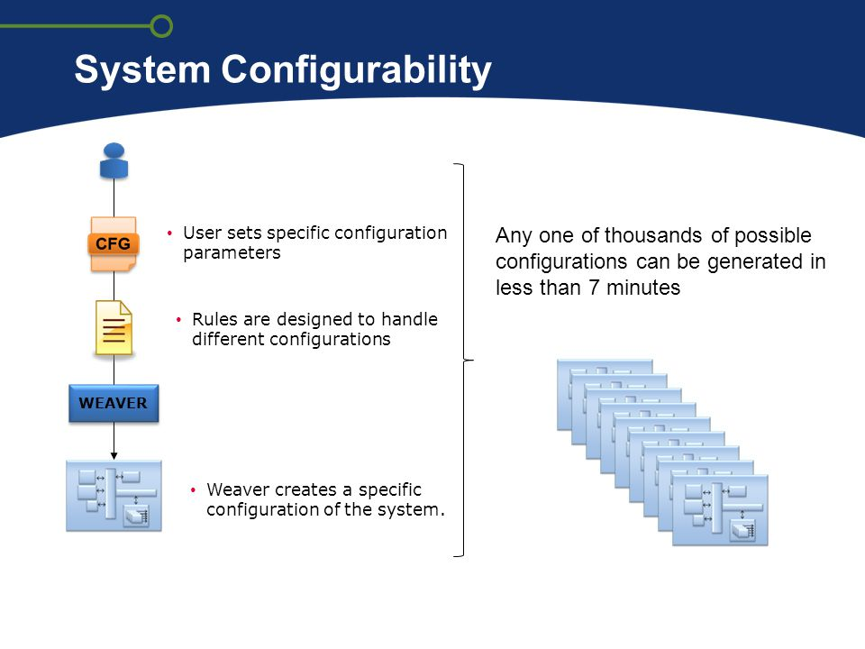 System Configurability