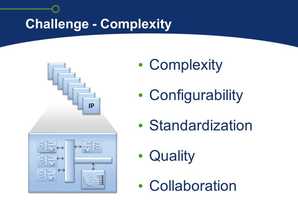 Challenge - Complexity