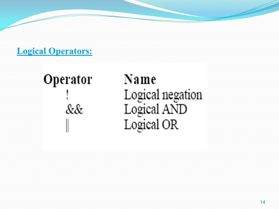 Logical Operators:
