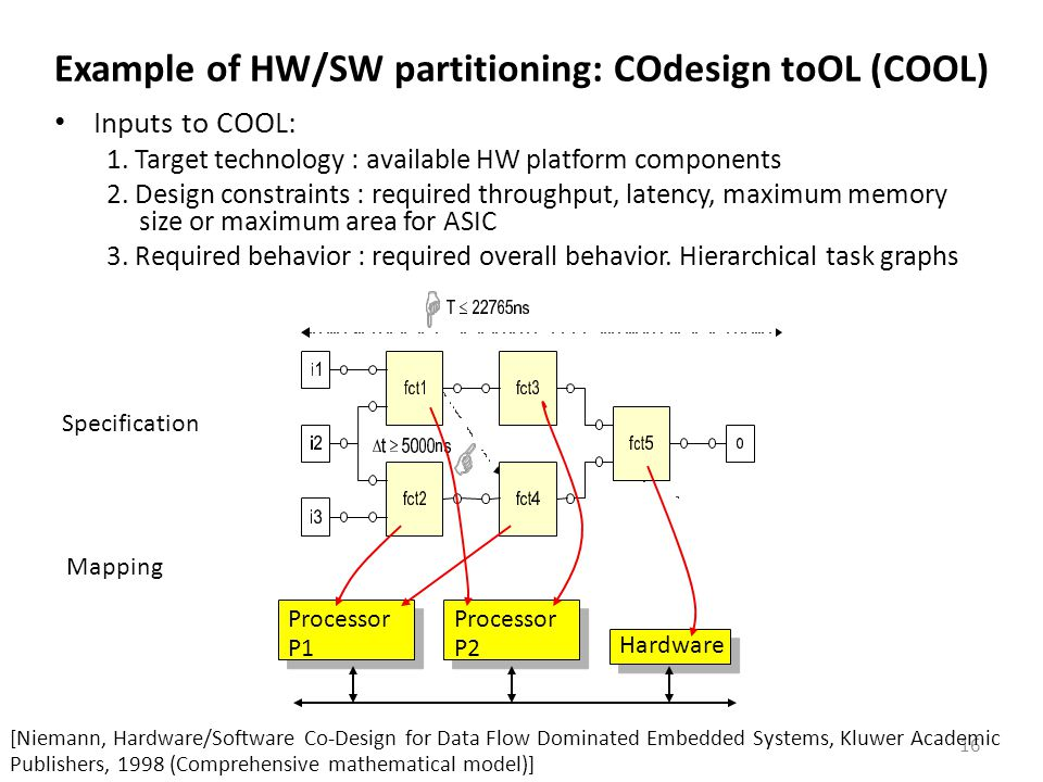 Example of HW/SW partitioning: COdesign toOL (COOL)