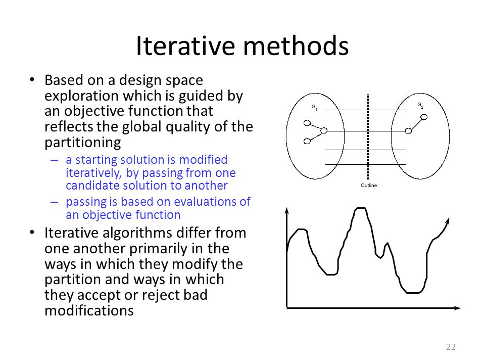 Iterative methods Based on a design space exploration which is guided by an objective function that reflects the global quality of the partitioning.