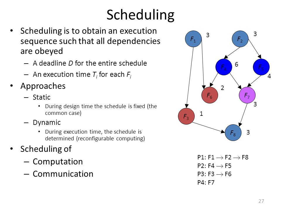 Scheduling Scheduling is to obtain an execution sequence such that all dependencies are obeyed. A deadline D for the entire schedule.