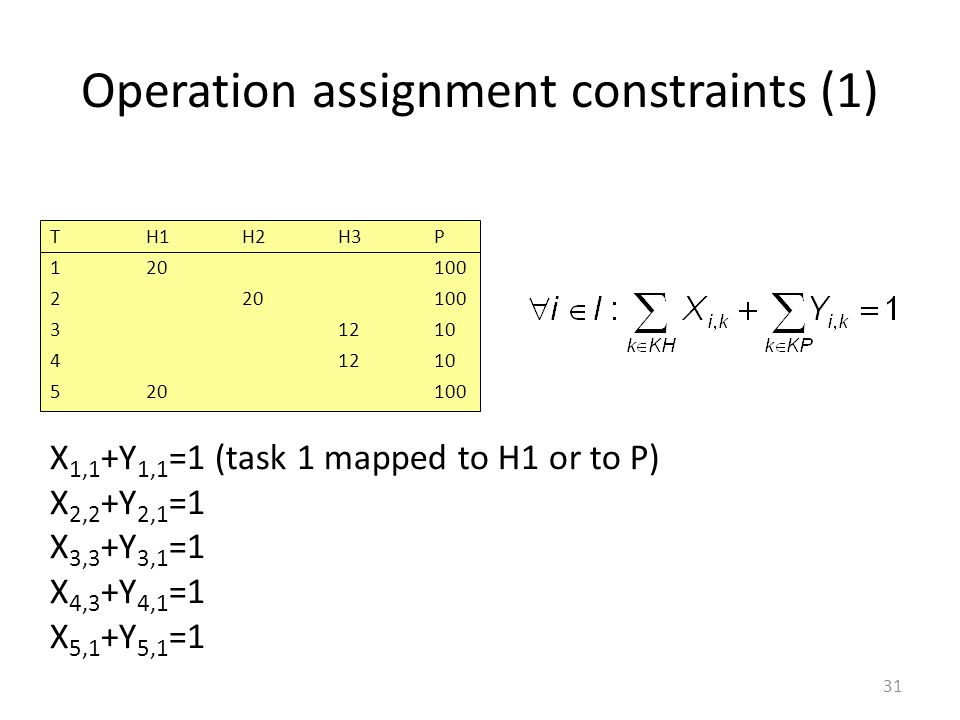 Operation assignment constraints (1)