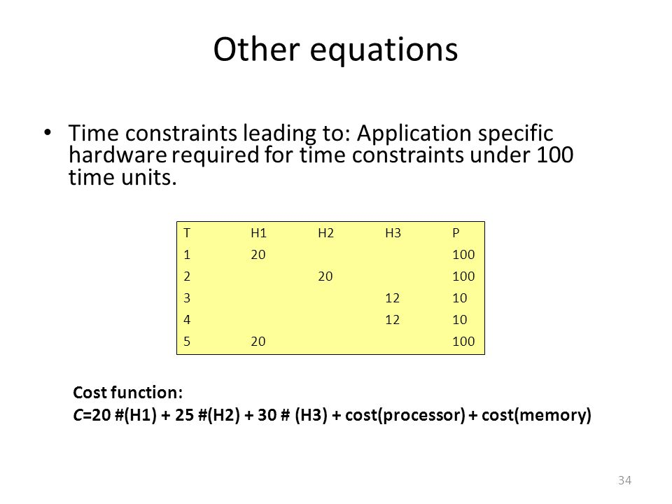 Other equations Time constraints leading to: Application specific hardware required for time constraints under 100 time units.
