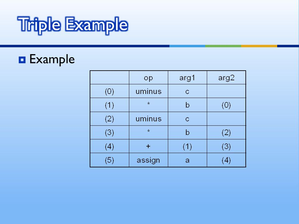 Triple Example Example