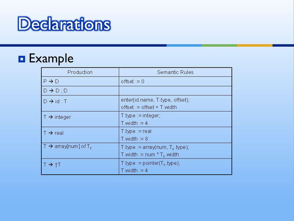 Declarations Example