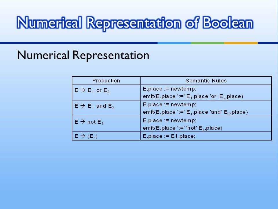 Numerical Representation of Boolean
